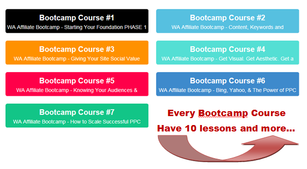 yougetthemoney.com-WA-bootcamp-courses