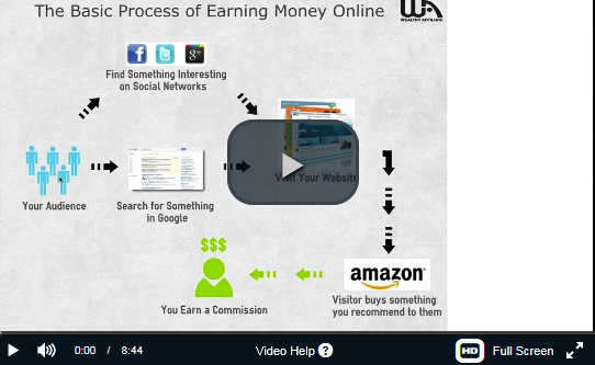 yougetthemoney-com-you-know-how-to-make-money-online