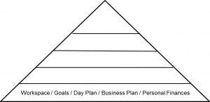 Pyramid of wealth 1b