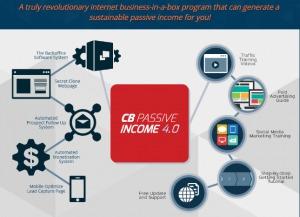 CB passive income 4.0 review