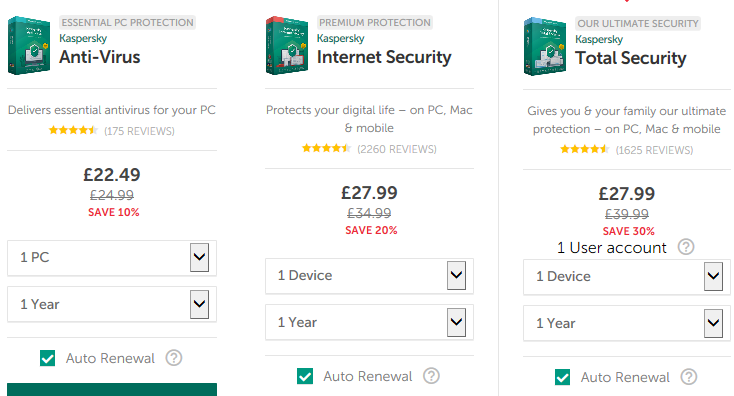 Kaspersky Antivirus Download